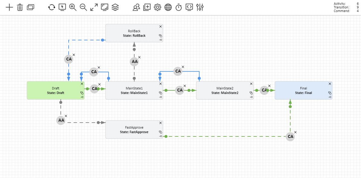 Parallel Branching Scheme