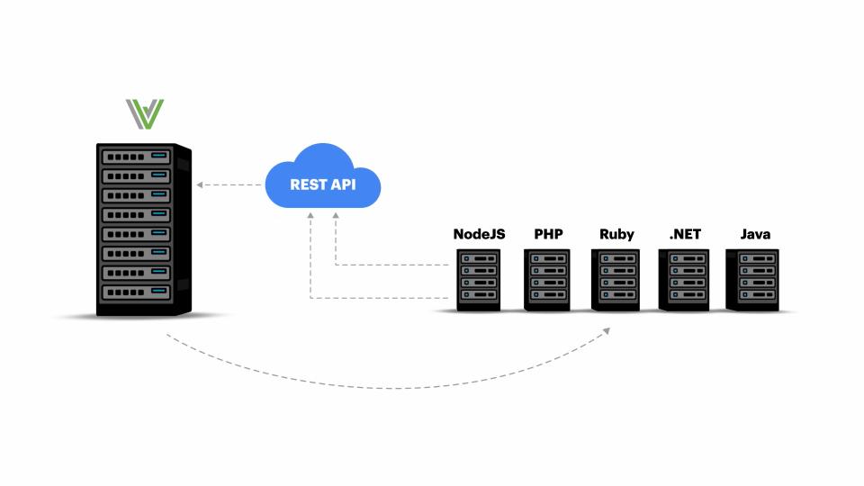 Server | Workflow Engine